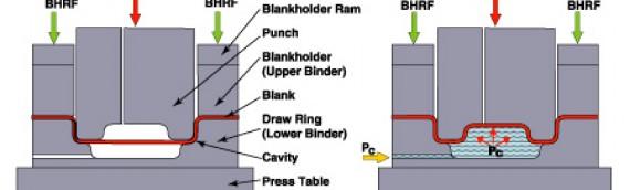 Deep Draw Hydroforming Process
